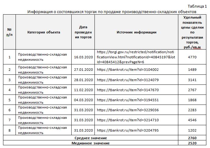 купить SSL сертификат для домена